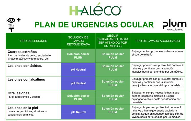Plan de urgencias ocular 01 | Haleco