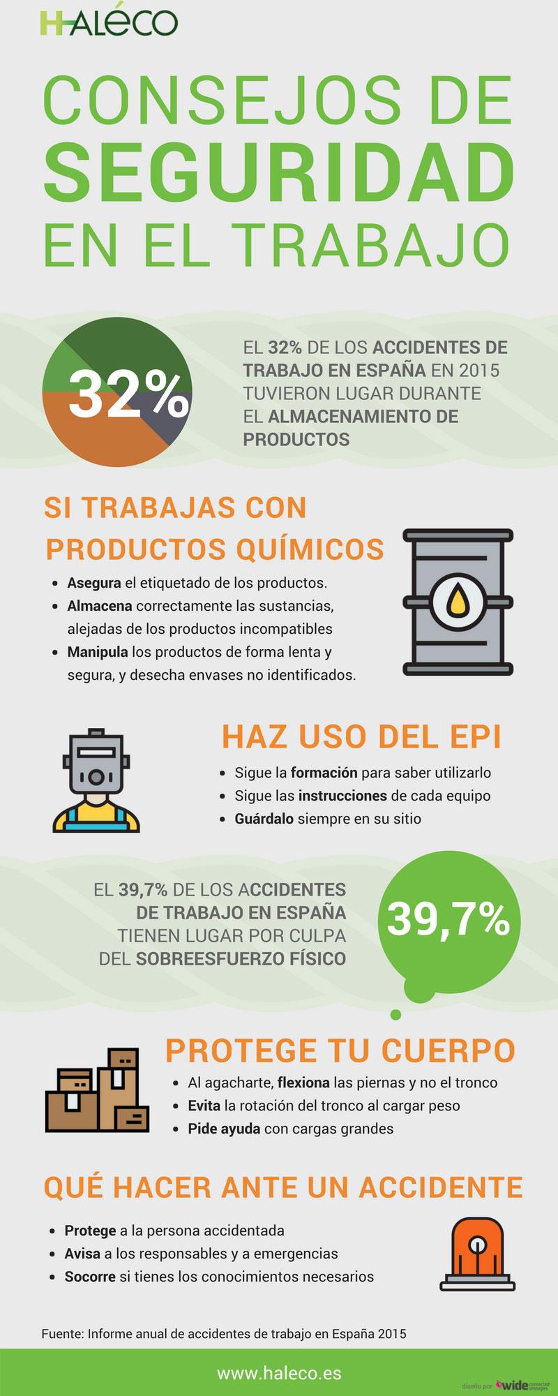 Infografía 12 consejos de seguridad en el trabajo 00 | Haleco