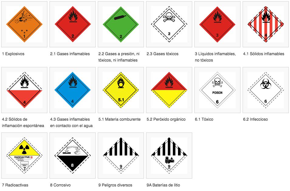 Pictogramas ADR de riesgo químico - Haleco