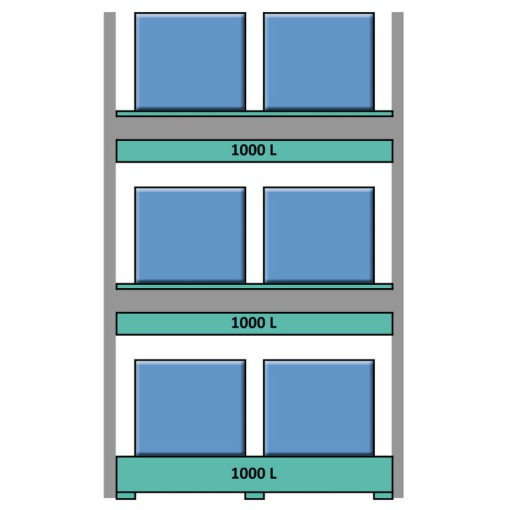 Estantería de seguridad en acero galvanizado para contenedores y palets 289 cm x 130 cm x 390 cm 1